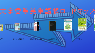 大学受験英単語帳ロードマップ