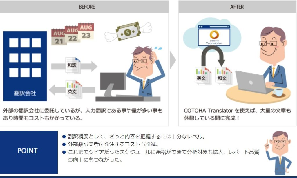 cotoha translator 機能
