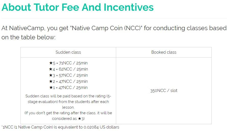 ネイティブキャンプ講師の給料