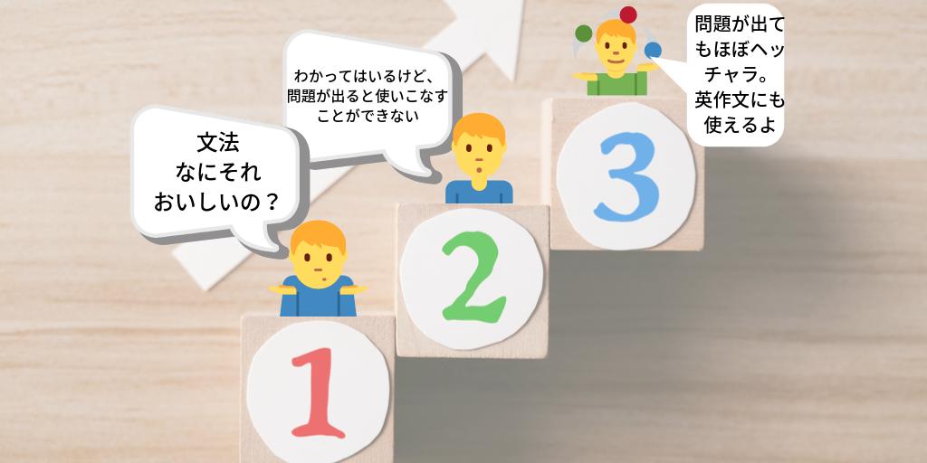 英文法の勉強法