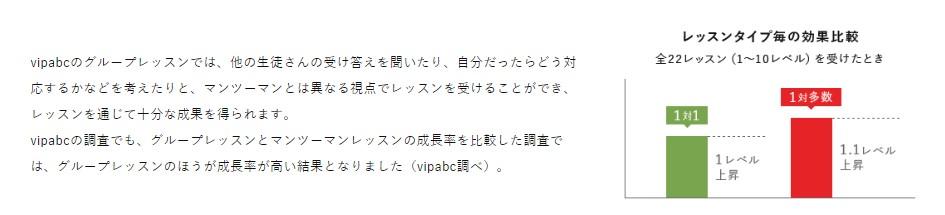 vipabc少人数グループレッスン