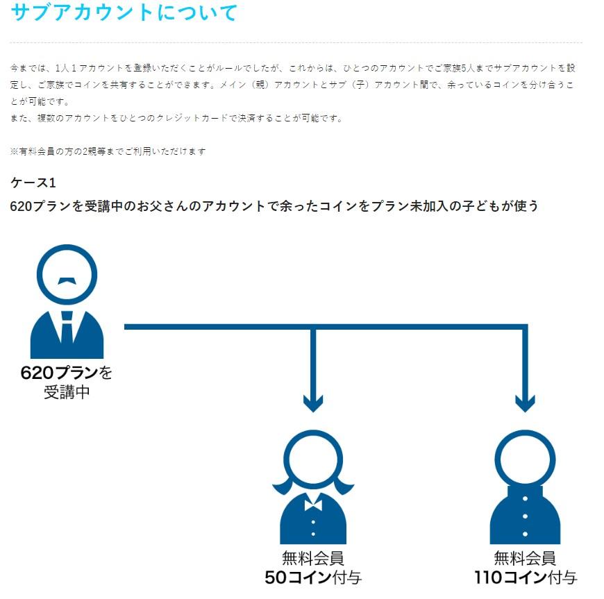 産経オンライン英会話